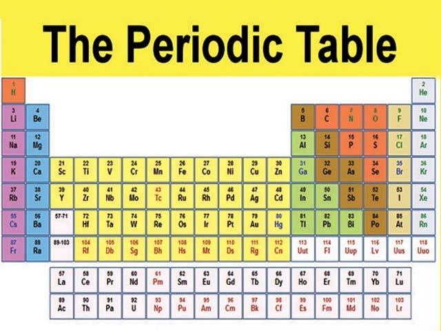 نئے عناصر کی شمولیت کے بعد دوری جدول میں عناصر کی تعداد 114 سے بڑھ کر118 ہوگئی۔ فوٹو:فائل
