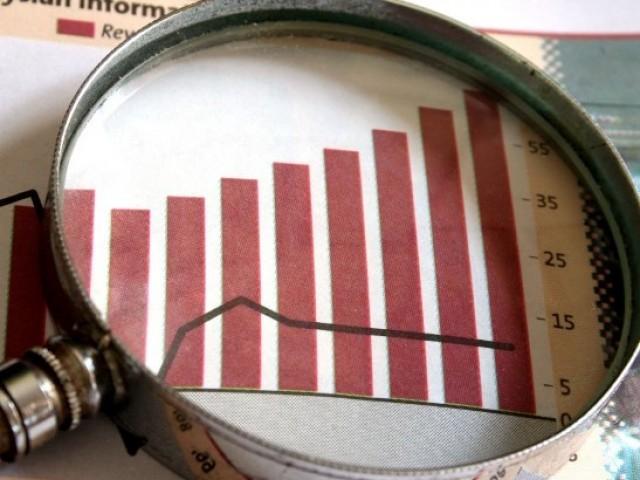 آئندہ مالی سال جی ڈی پی کی شرح مزید گھٹ کر 4.1فیصد پر آجائے گی، فچ سلوشنز کی رپورٹ فوٹو:فائل