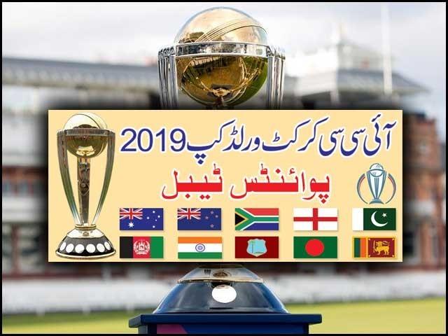 پاکستان سمیت دیگر ٹیموں کی ہار جیت کے نتائج اور ان کی درجہ بندی۔