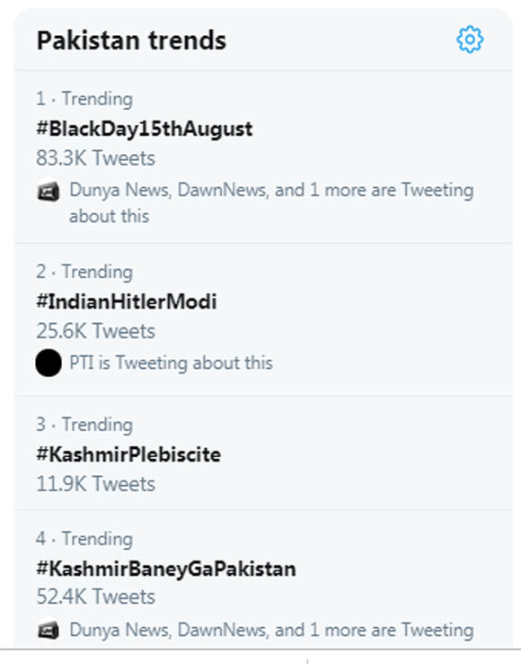 tweets world record on Black Day on India Independence day 15 August screen shot