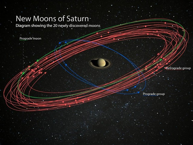 نئے دریافت ہونے والے تمام چاندوں میں سے ہر ایک تقریباً 5 کلومیٹر چوڑا ہے۔ (فوٹو: کارنیگی سائنس)
